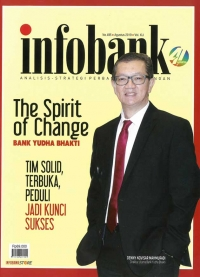 The Spirit of Change Bank Yudha Bhakti